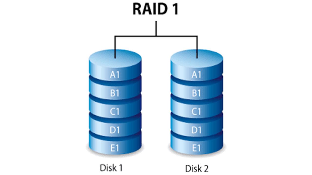 RAID چیست و چند مدل دارد؟