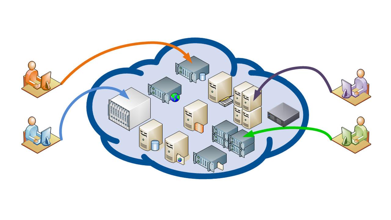 شبکه ماشینهای مجازی چیست؟